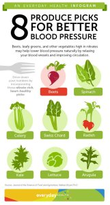 beetroot for bp