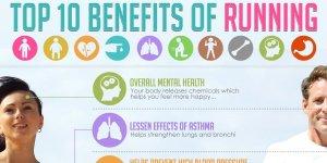 10 benefits of running tw mar 16