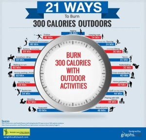 21ways t burn cals 25416
