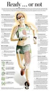 runners knee tw apr 16