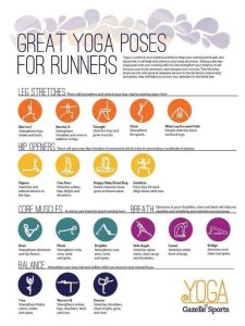 yoga for runners tw apr 16