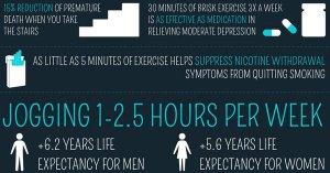 30 mins for longer life tw 20516