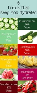 foods hydrated tw 14616