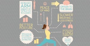 yoga brain funct tw 3616