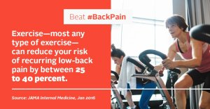 beat back pain tw 21716