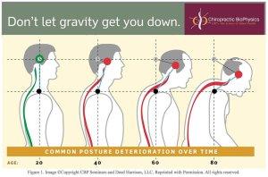 yoga gravity tw 7816