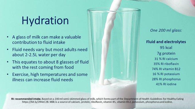 ndc hydration
