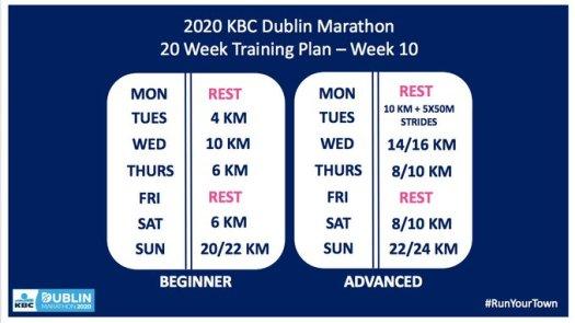 kbc virtual marathon
